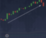 Upward trend on the ADX.