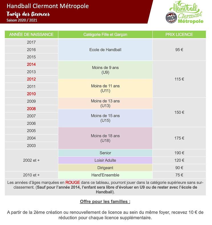 Tarifs 2020-2021 - HandBall Clermont Métropole