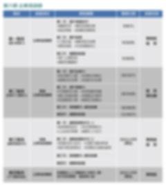 第六期企業培訓師[課程時間表].jpg