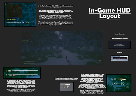 HUD Layout (Finished Product or Artwork)
