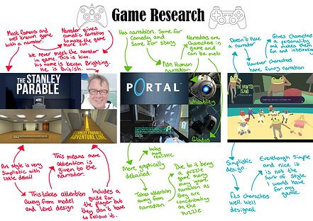 Sam Gibbs Games Research sheet 1 (Games