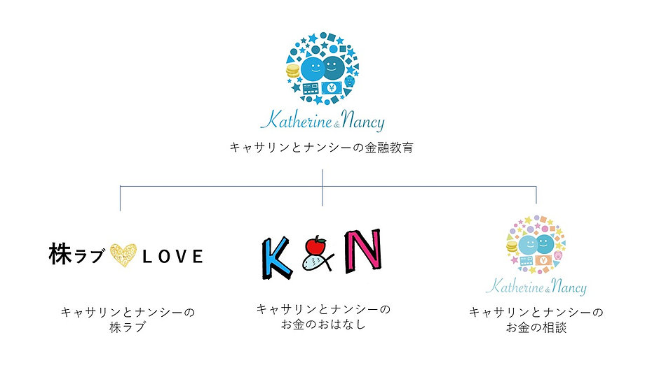 ロゴ組織図.jpg