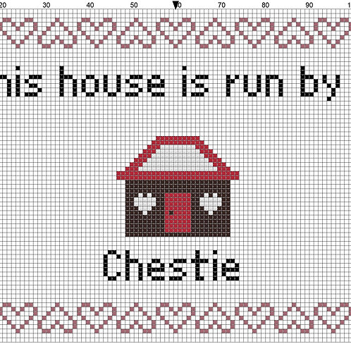 Chestie, This house is run by