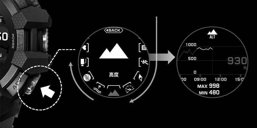 el G-Shock G-Squad Pro GSW-H1000 es multisensor, multifuncional y GPS