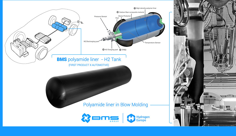 bms blow molding technologies for hydrogen automotive tanks