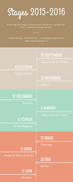 Programmation des stages de Pilates