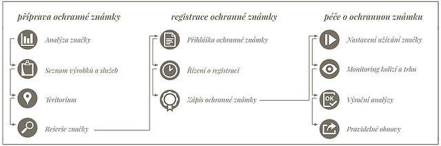J_ŠULCOVÁ_ICONY_NA_WEB_FINAL_2._varianta