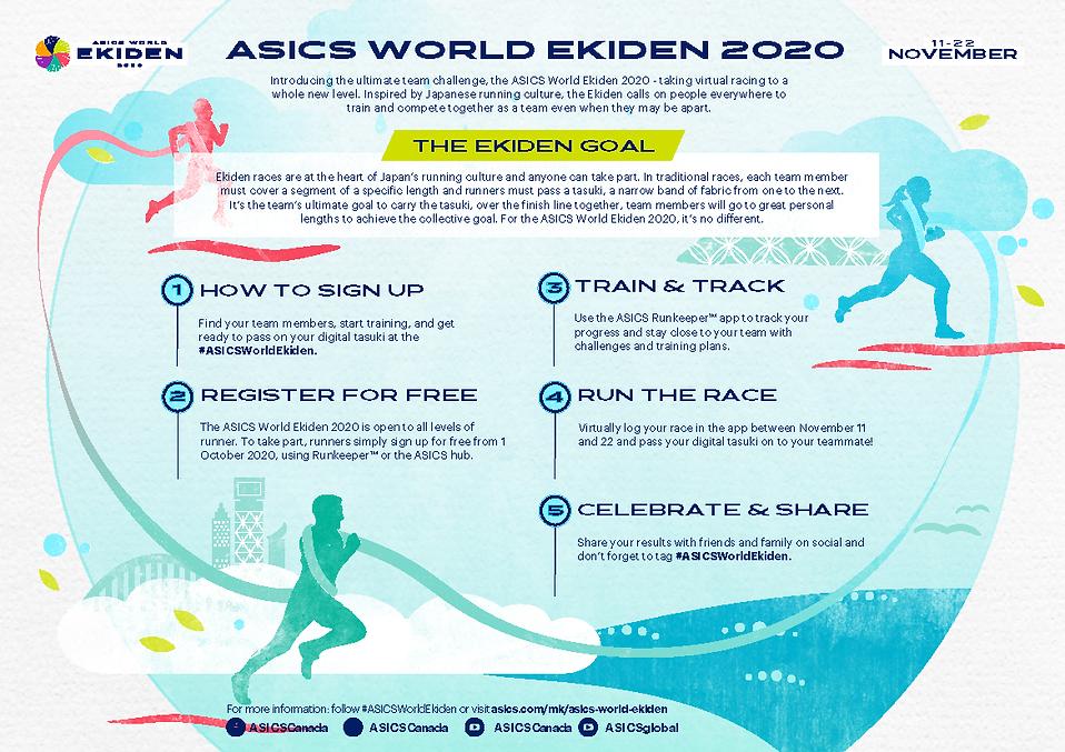 ASICS_World_Ekiden_2020_Factsheet_ENG_Pa