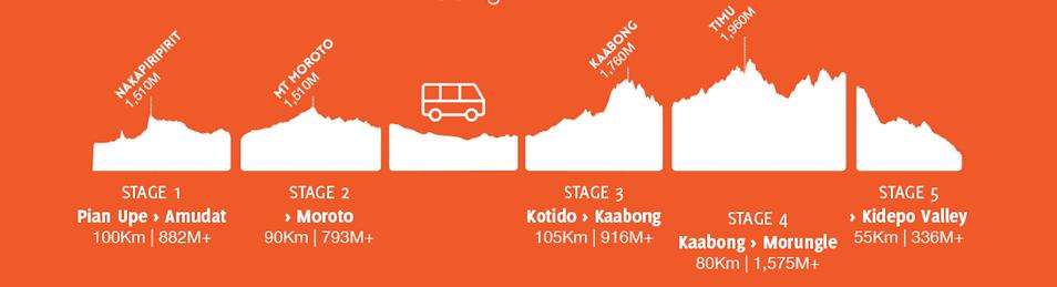 Tour of Karamoja.png