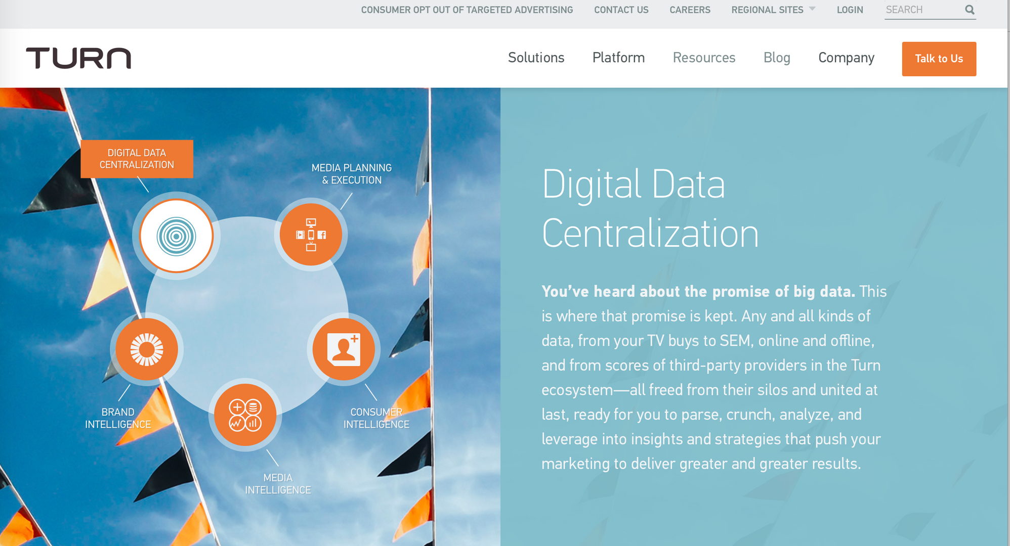 Turn Digital Marketing Platform