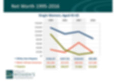 DWF - wealth chart.jpg