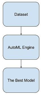 AutoML.jpg