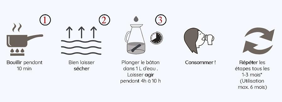 comment utiliser du charbon actif filtre a eau en 5 etapes