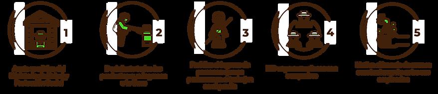 BANNER WEB CUIDADOVIRUS_GV_V1_24-03-2020