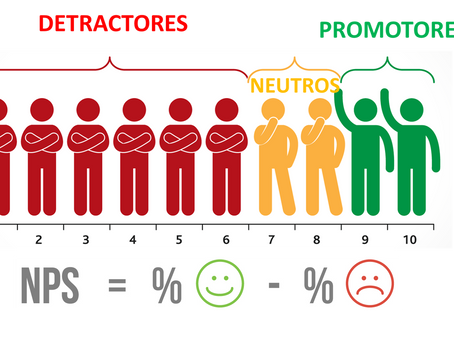 Usa el NPS para medir la percepción de tus clientes