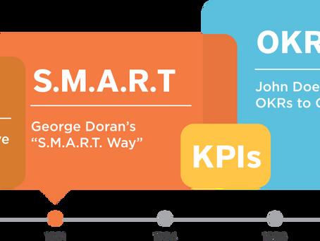OKR: Define tus Objetivos y Metas como lo hace Google