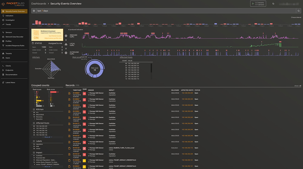 MixMode dashboard image