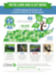 Tennessee_40th_Infographic_NEWEST-1.png