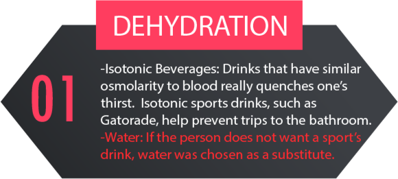 DEHYDRATION_edited.png