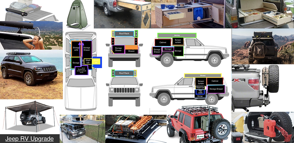 a mood board to help visualize how to convert a 2011 Jeep Grand Cherokee into a camper for Van Life
