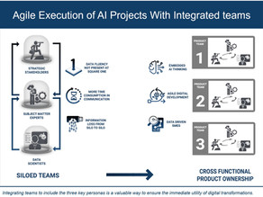 AI Will Produce Insights. How Do You Make Sure They're Usable?