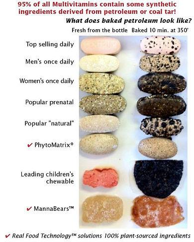 Mannatech syntetiske