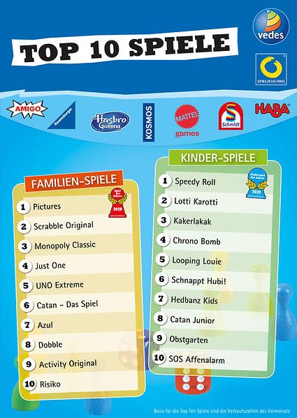 Plakat_Top_10_Spiele_Januar_21_ohne_Mona