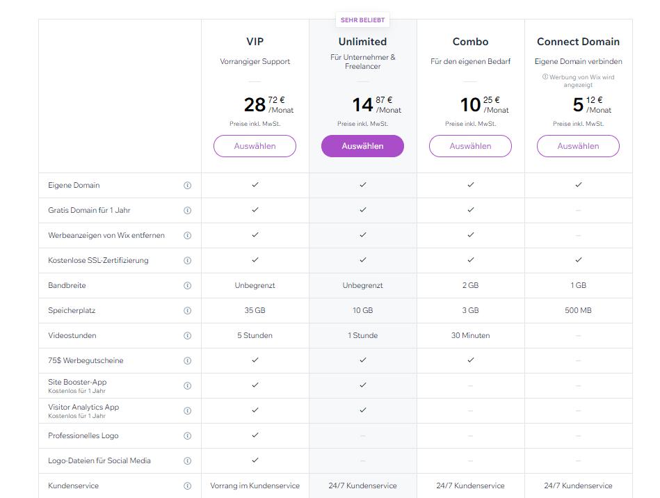 wix website kosten preise hosting website paket