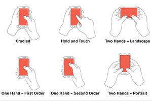unterschiedliche Positionen deiner Webseite auf dem smartphone
