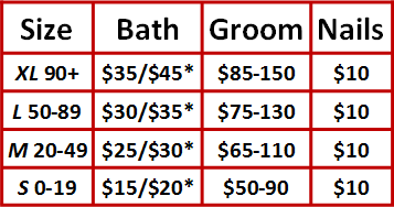 groom+rates.png