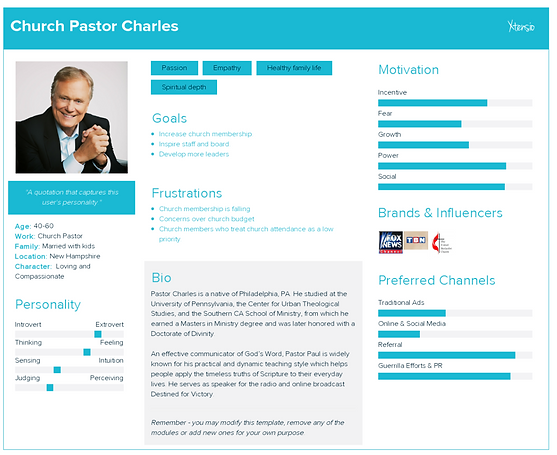 User Persona for church find website