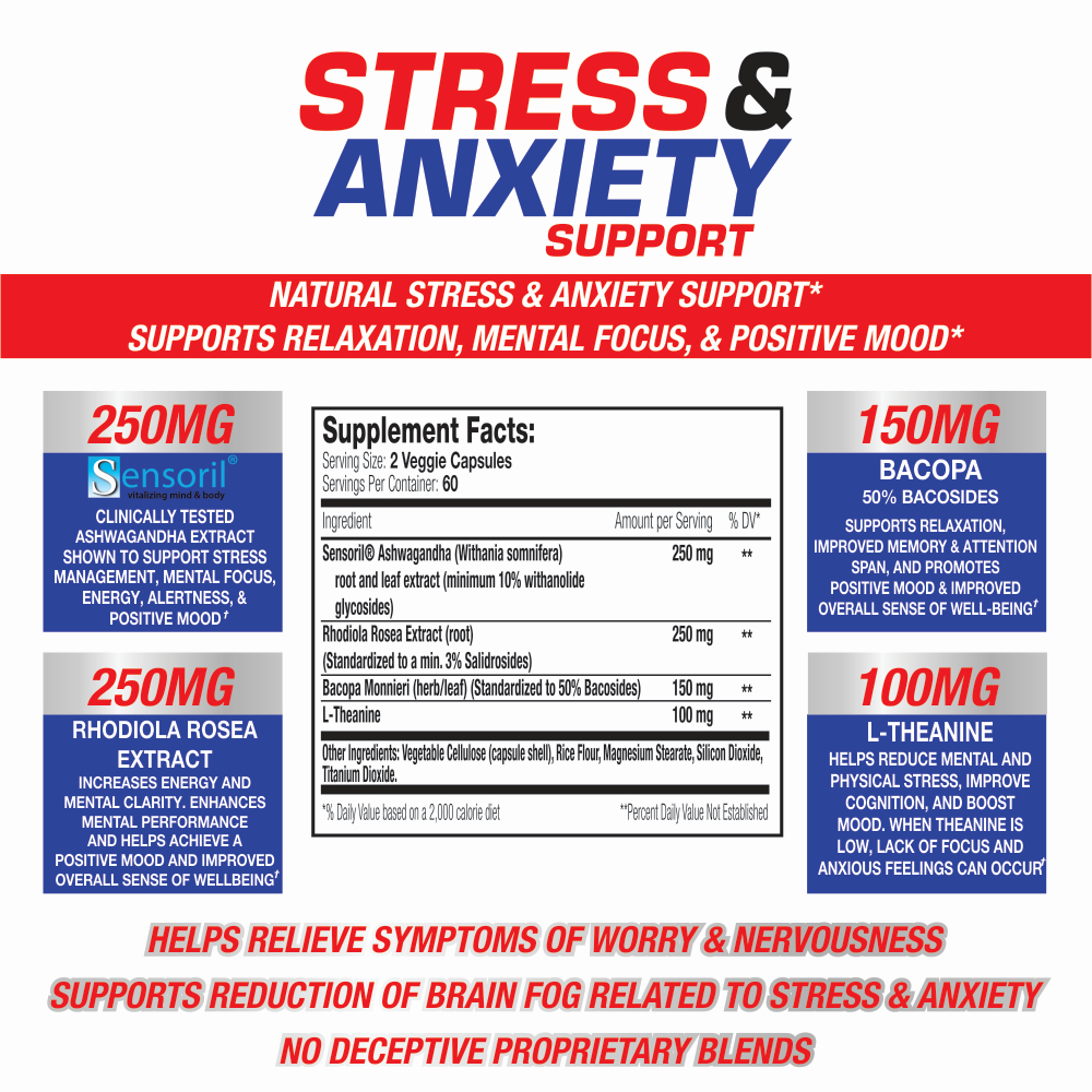 SNS Stress & Anxiety Support Review