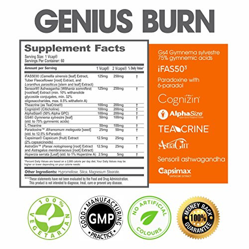 genius burn label