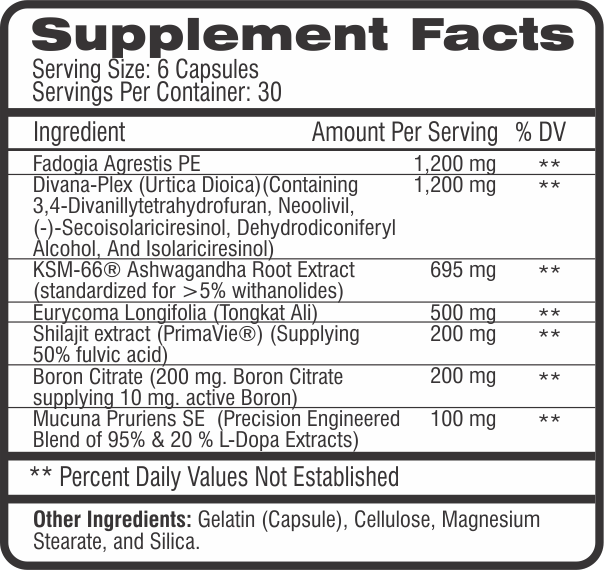 cel m test ingredients