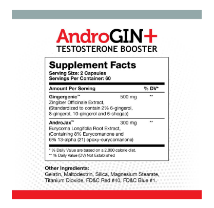 Elevated Sports Nutrition AndroGIN+ ingredients