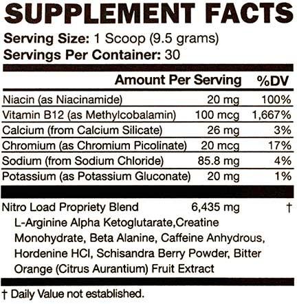 nitroload label