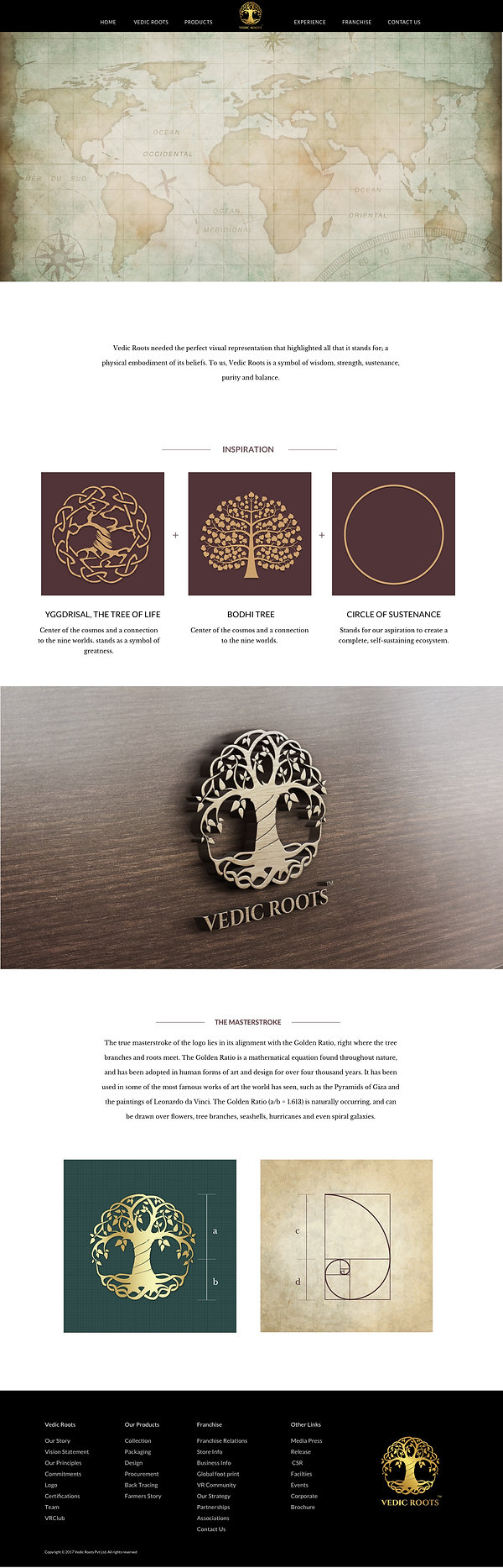 1.Vedic Roots_Our Logo.jpg
