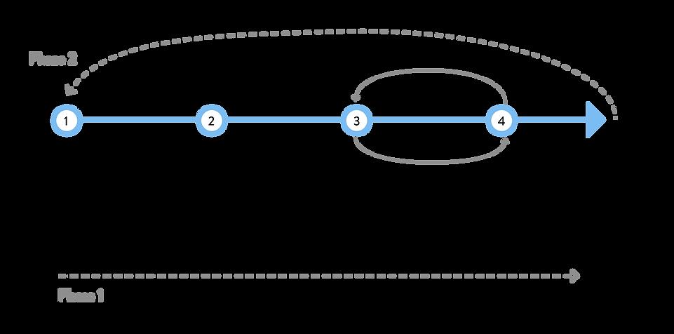 Process_3x.png