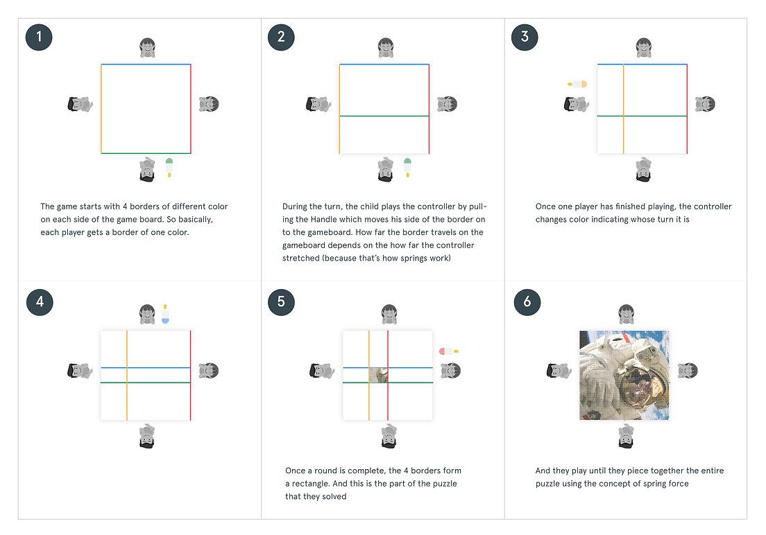 how to play_3x-100.jpg
