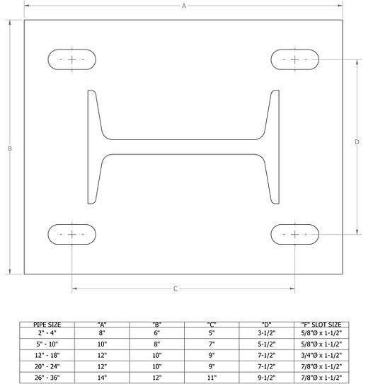 Base Plate graph.jpg