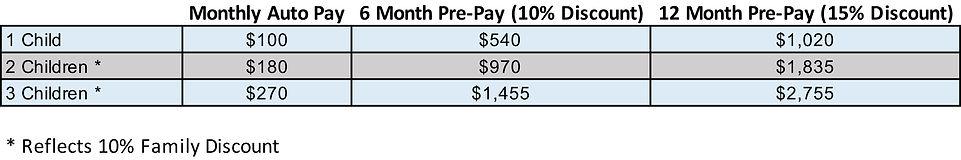 Kids Payment Schedule.jpg
