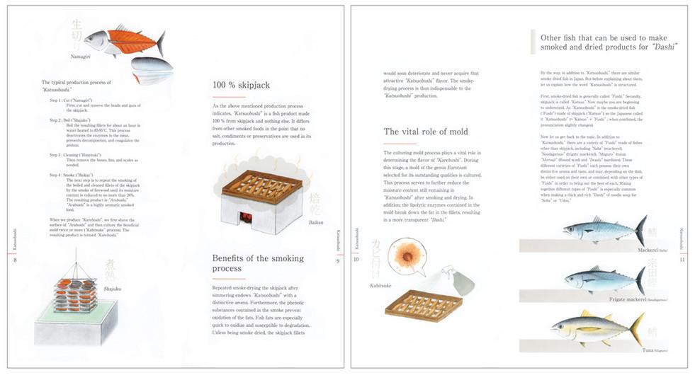 鰹節冊子/日本鰹節協会