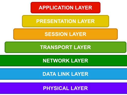 OSI Model: Characteristics, Layers, and Functions