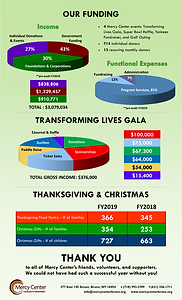 year-in-numbers-fy2019-page2.png