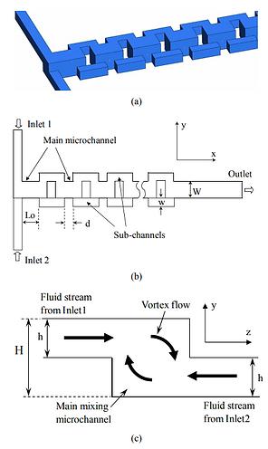 Integrated vortex micro T-mixer for rapi