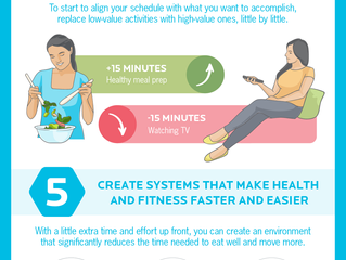 How to make time for exercise and nutrition