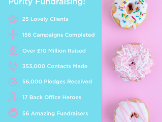 2 Years of Purity Fundraising…well, that went quickly!!