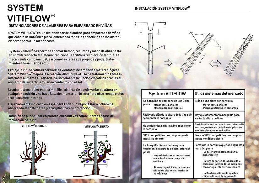 Díptics_A5_System_Vitiflow-03.jpg