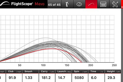 Flightscope Gap Testing