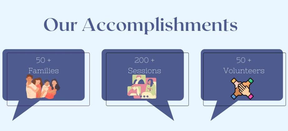 Our Accomplishments_edited.jpg